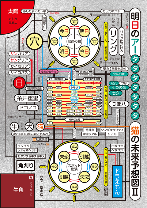 『猫の未来予想図Ⅱ』京都公演2月26日13:30