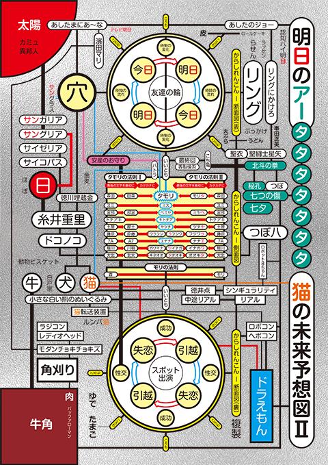 トークゲスト藤井亮さん+新作1本『猫の未来予想図Ⅱ』京都公演2月26日16:30