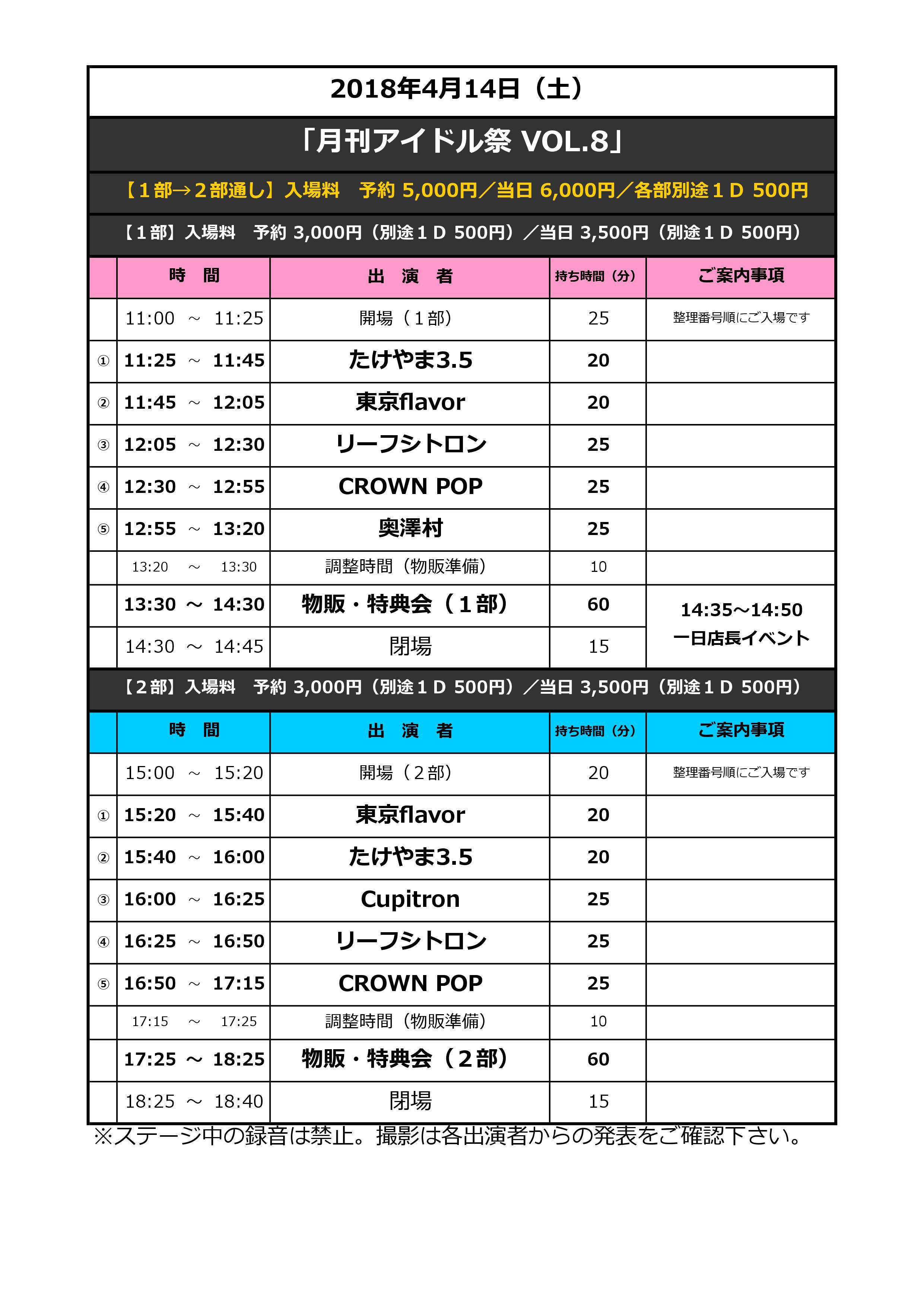月刊アイドル祭 VOL.8