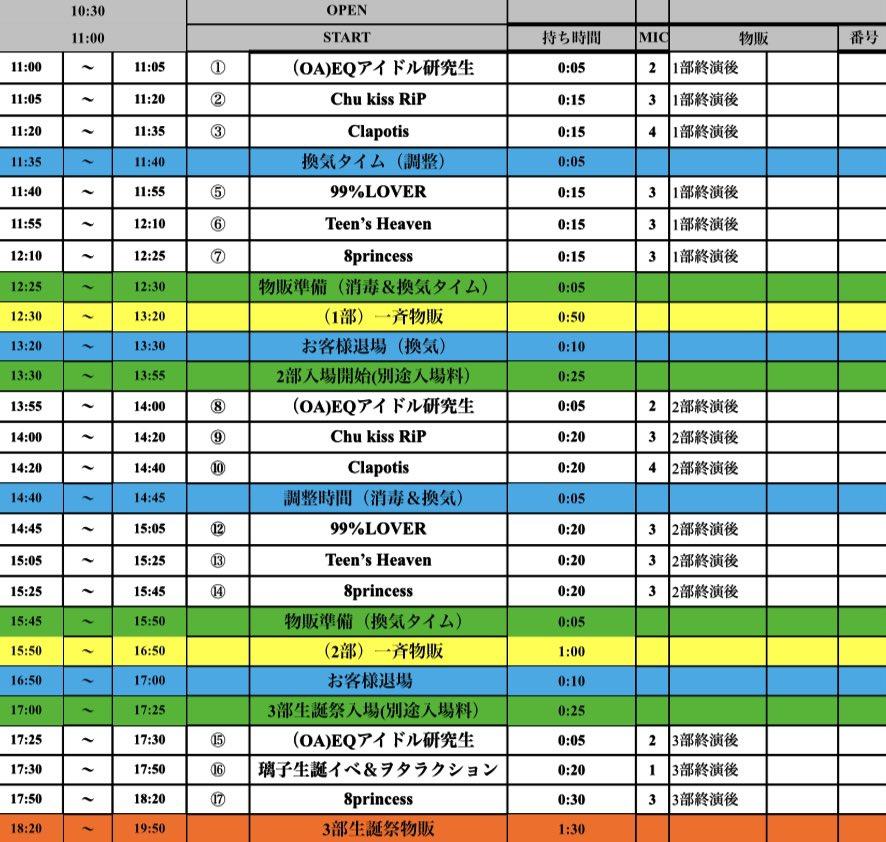 3/21(日)八ドル祭Vo.98 〜中神璃子生誕祭〜