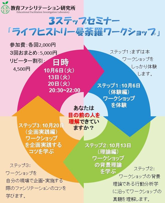 【10月】3ステップオンラインセミナー