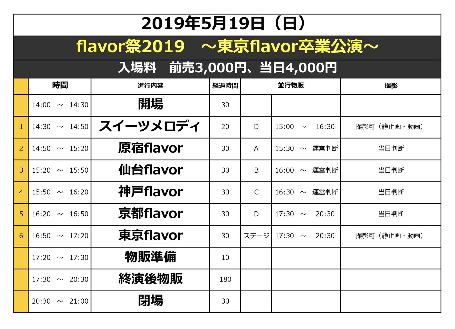 flavor祭2019~東京flavor 卒業公演~
