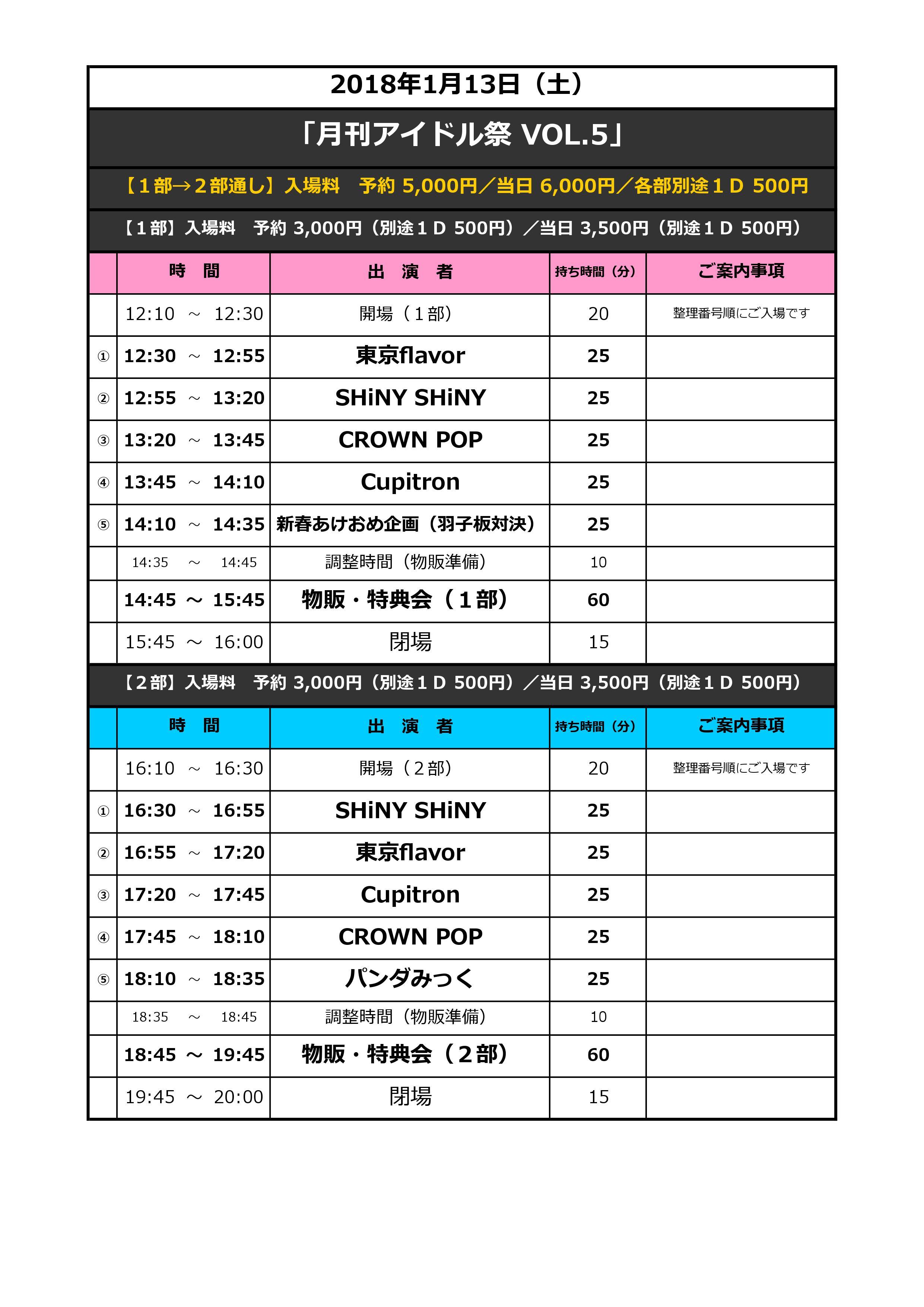 月刊アイドル祭 VOL.5